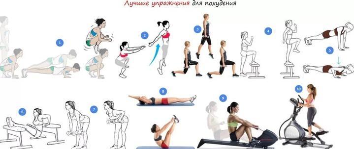 Упражнения для похудения при большом весе в  984